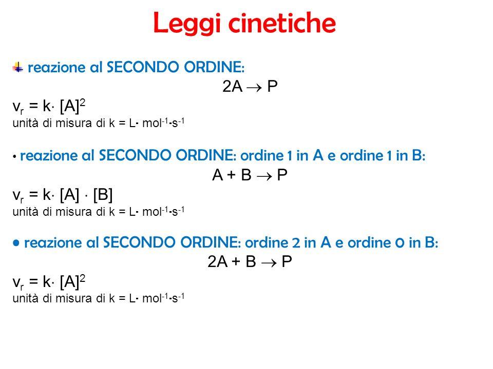 Leggi cinetiche reazione al SECONDO ORDINE: 2A  P vr = k [A]2